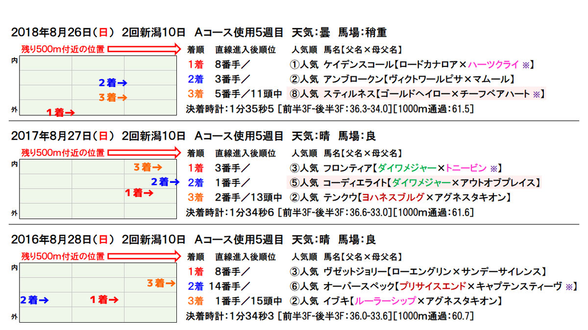 f:id:yu-ichi211:20190823183641p:plain