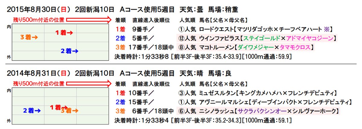 f:id:yu-ichi211:20190823183811p:plain