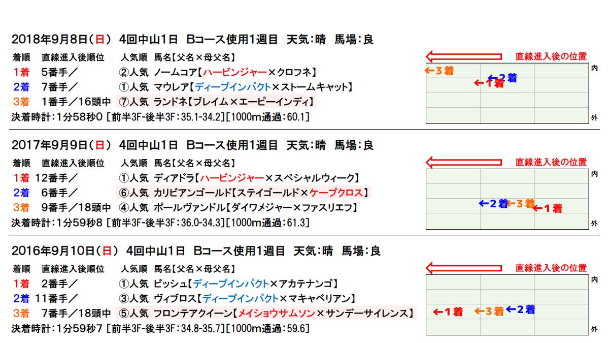f:id:yu-ichi211:20190907100048p:plain