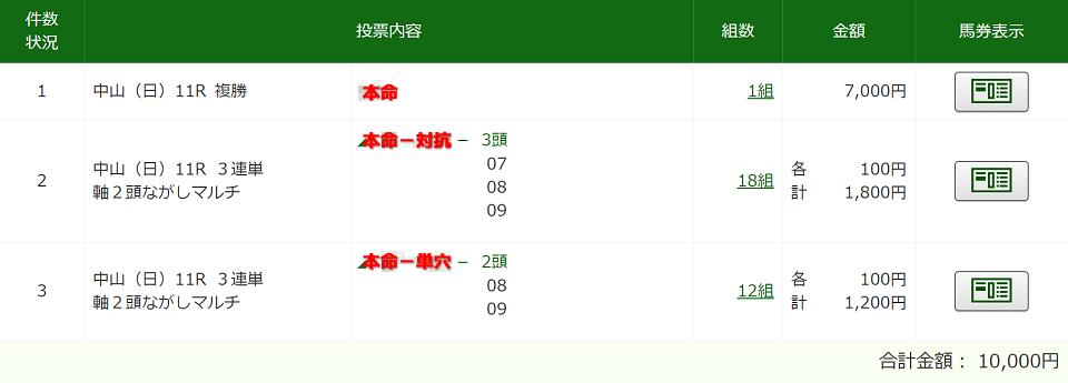 f:id:yu-ichi211:20190921232946p:plain