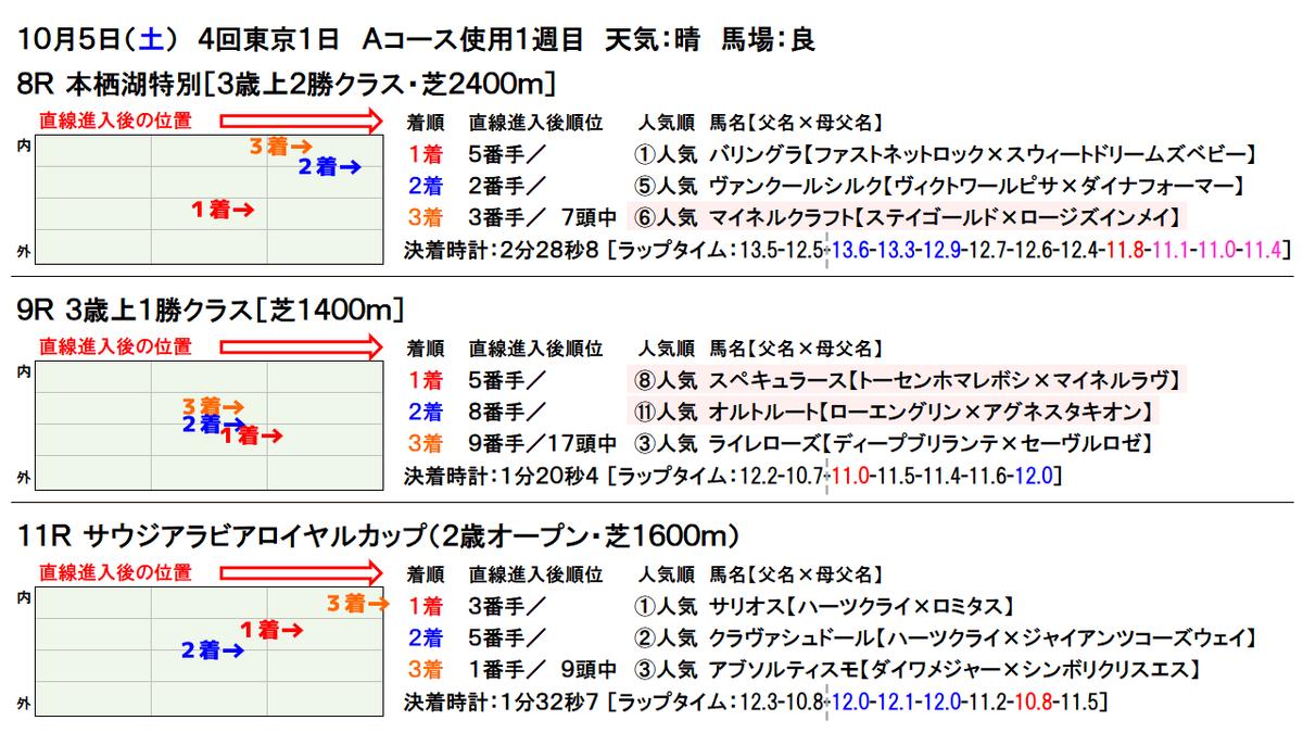 f:id:yu-ichi211:20191006012633p:plain