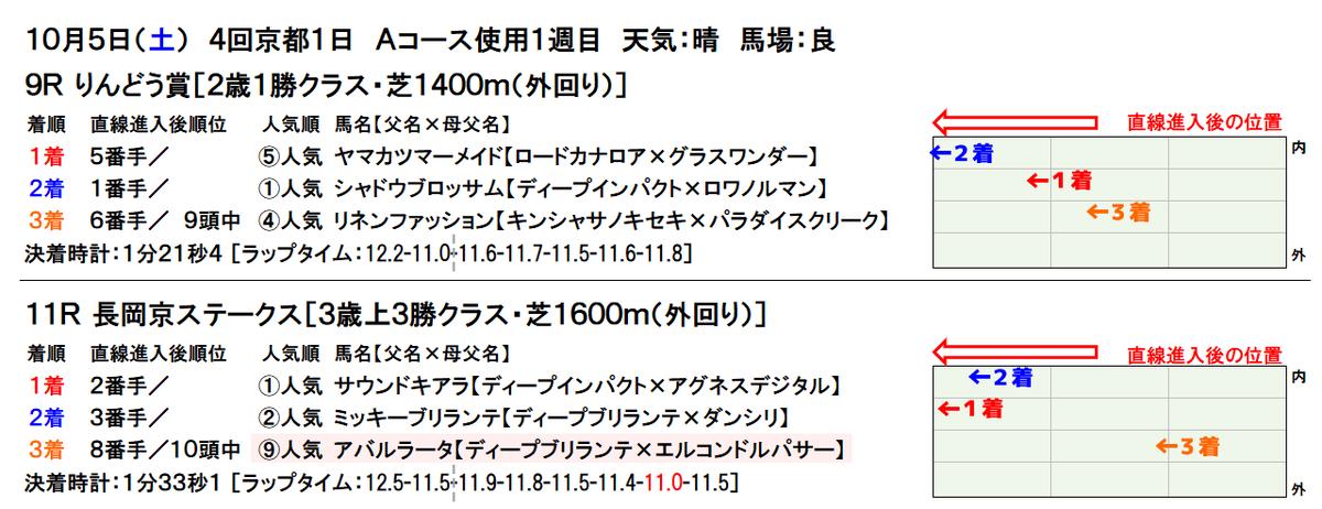 f:id:yu-ichi211:20191006012655p:plain