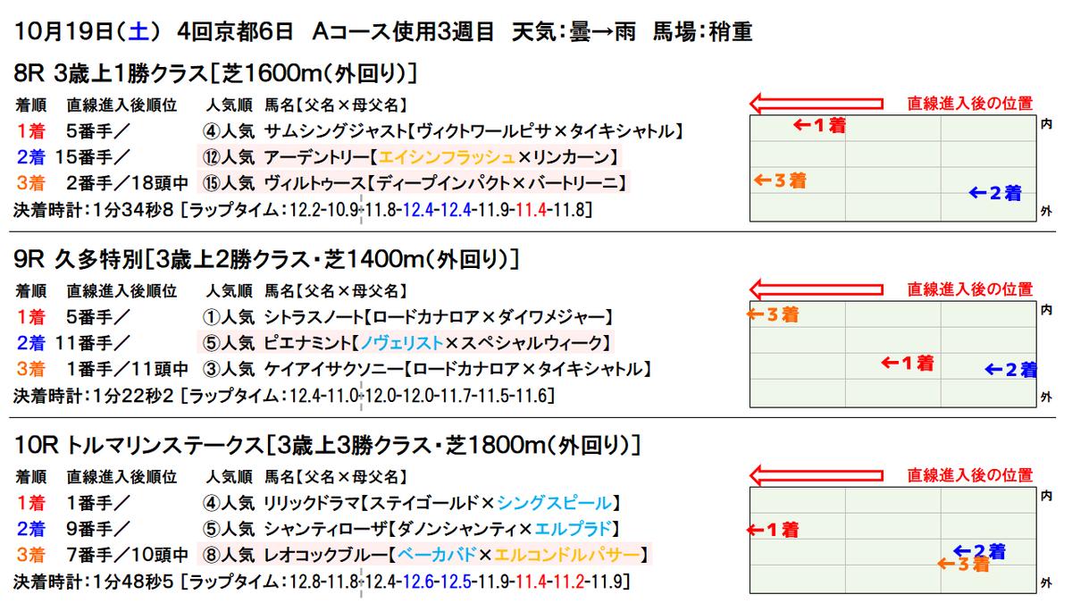 f:id:yu-ichi211:20191020075528p:plain