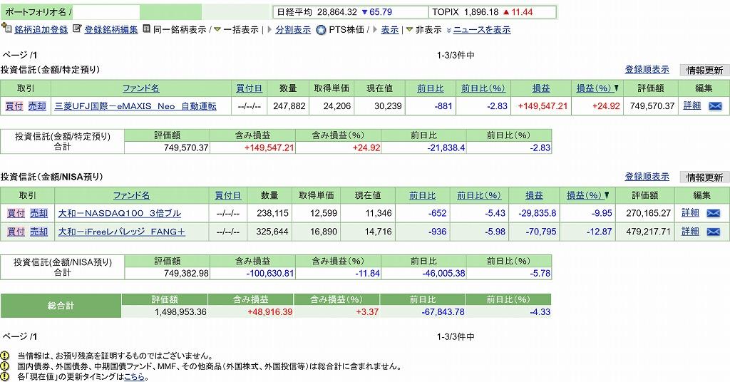 東京一人暮らし節約男子の資産運用報告(2021.3.7)