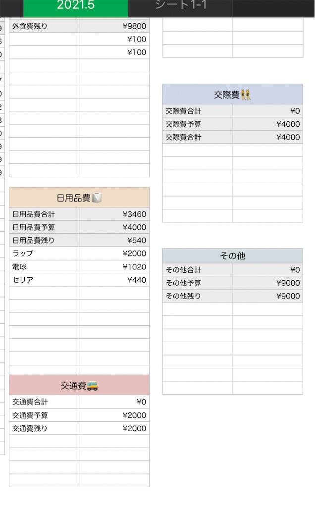 f:id:yu-ka-o:20210508214303j:image