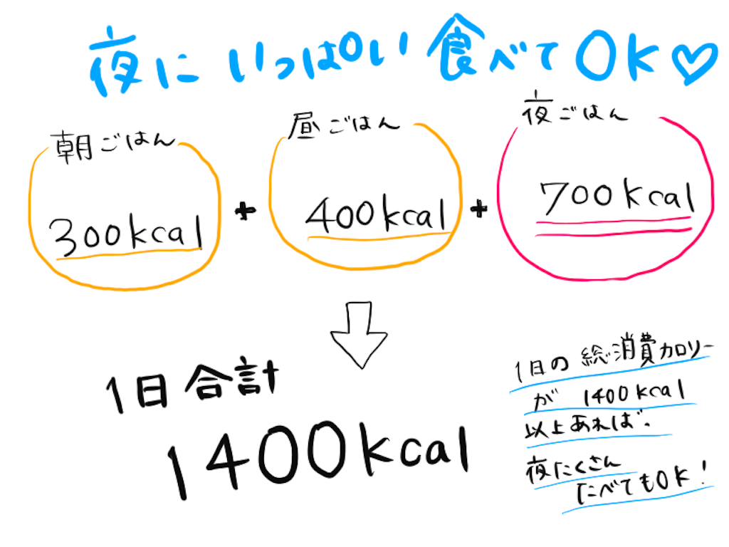 f:id:yu-ko-simpleandlovely:20180720014742p:image