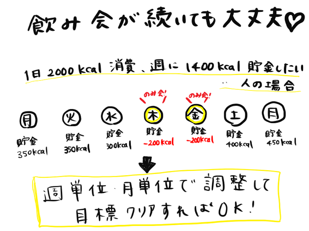 f:id:yu-ko-simpleandlovely:20180720020310p:image