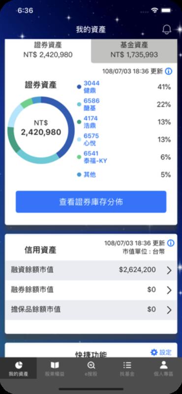 f:id:yu-money:20200426184739p:plain
