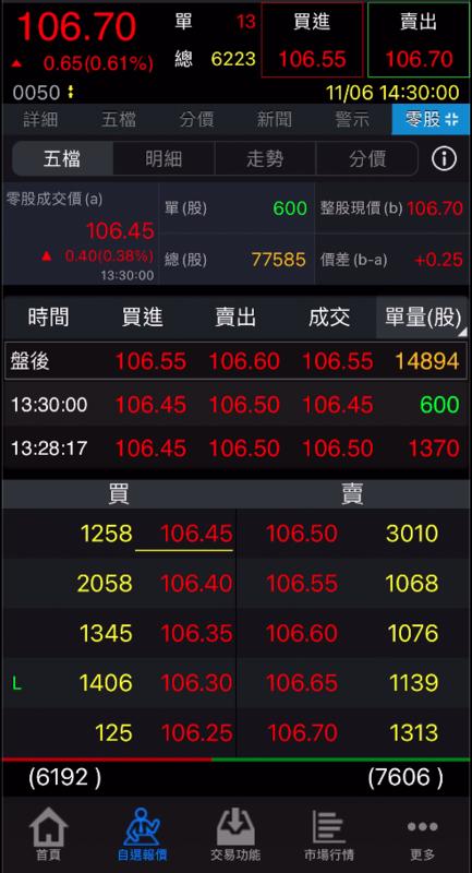 f:id:yu-money:20201108232600p:plain