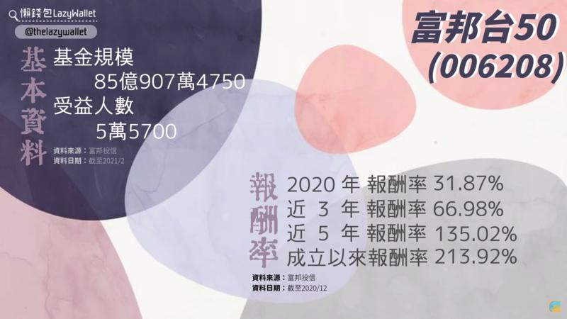 f:id:yu-money:20210314000630p:plain