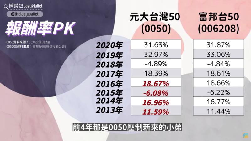 f:id:yu-money:20210314000640p:plain