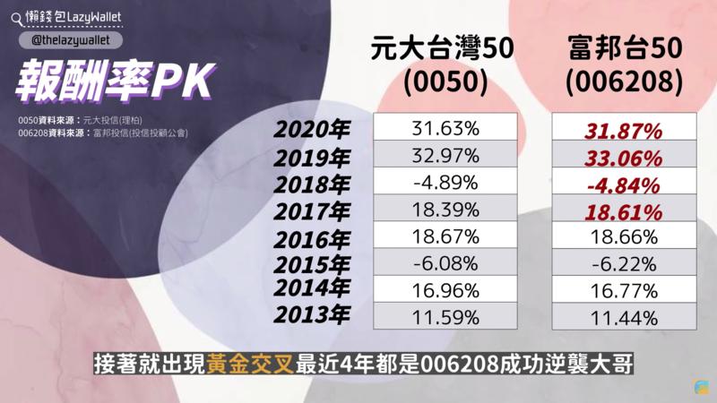 f:id:yu-money:20210314000648p:plain