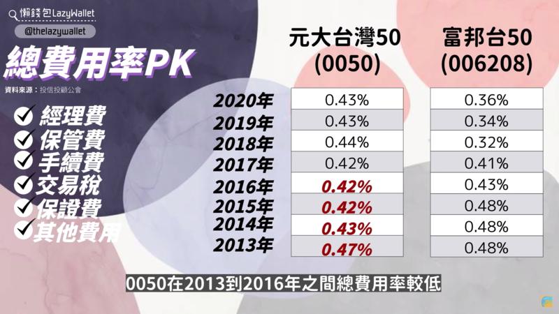 f:id:yu-money:20210314000656p:plain