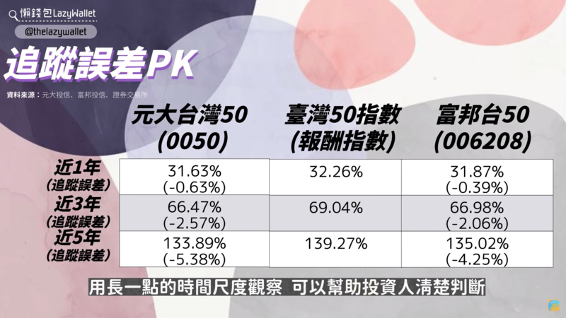 f:id:yu-money:20210314000720p:plain