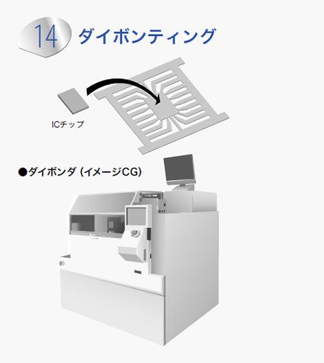 f:id:yu-money:20210418165320j:plain