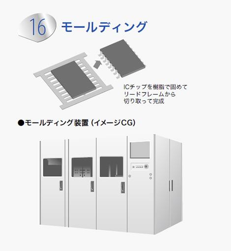 f:id:yu-money:20210418165326j:plain