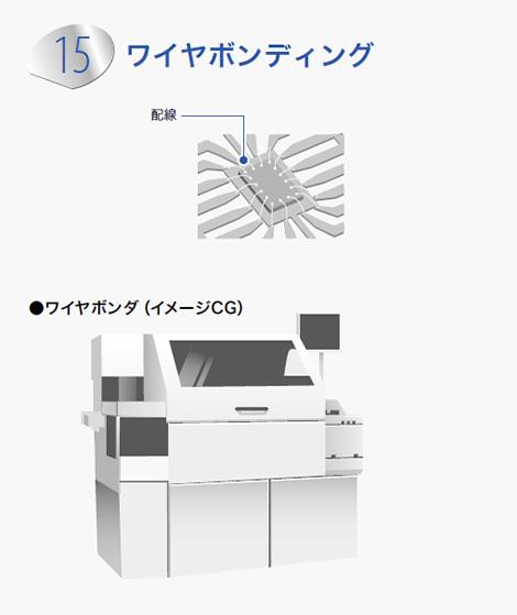 f:id:yu-money:20210418165331j:plain