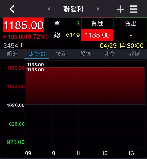 f:id:yu-money:20210502151552p:plain