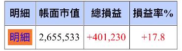 f:id:yu-money:20210804001027p:plain