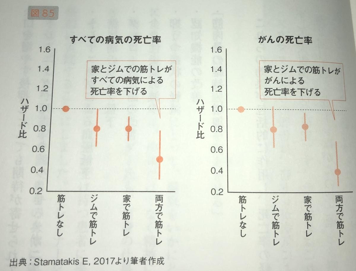 f:id:yu-okinawa:20190626201324j:plain