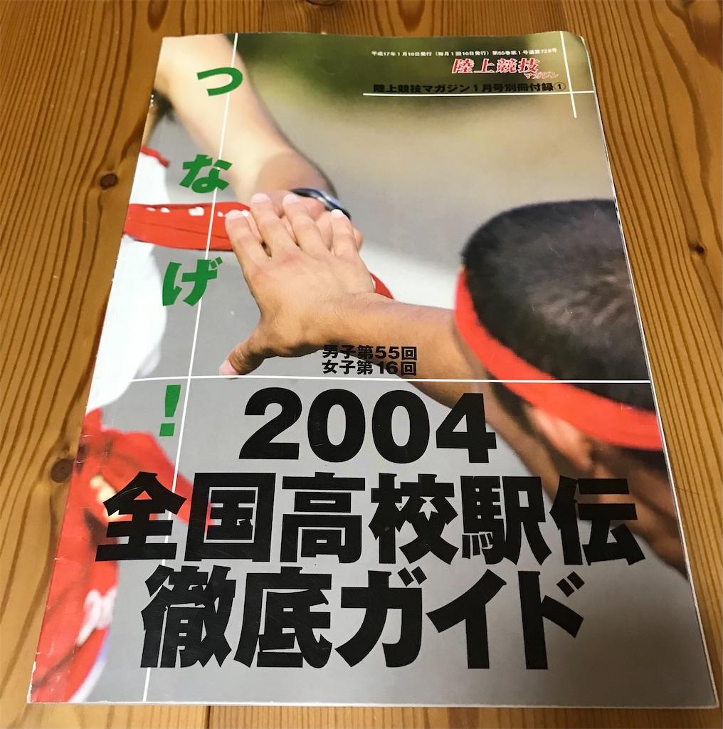 f:id:yu-ponkun:20210317213937j:image