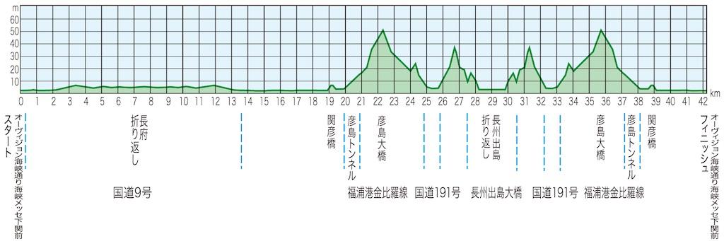 f:id:yu-ponkun:20210325165133j:plain