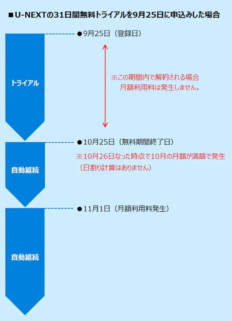 f:id:yu-ponkun:20210520191536j:plain