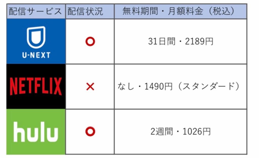 f:id:yu-ponkun:20210523130209j:plain