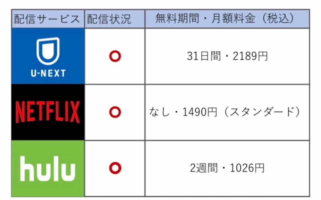f:id:yu-ponkun:20210523132008j:plain