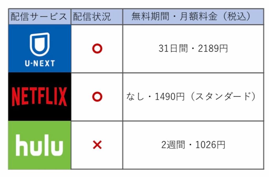 f:id:yu-ponkun:20210523163032j:plain