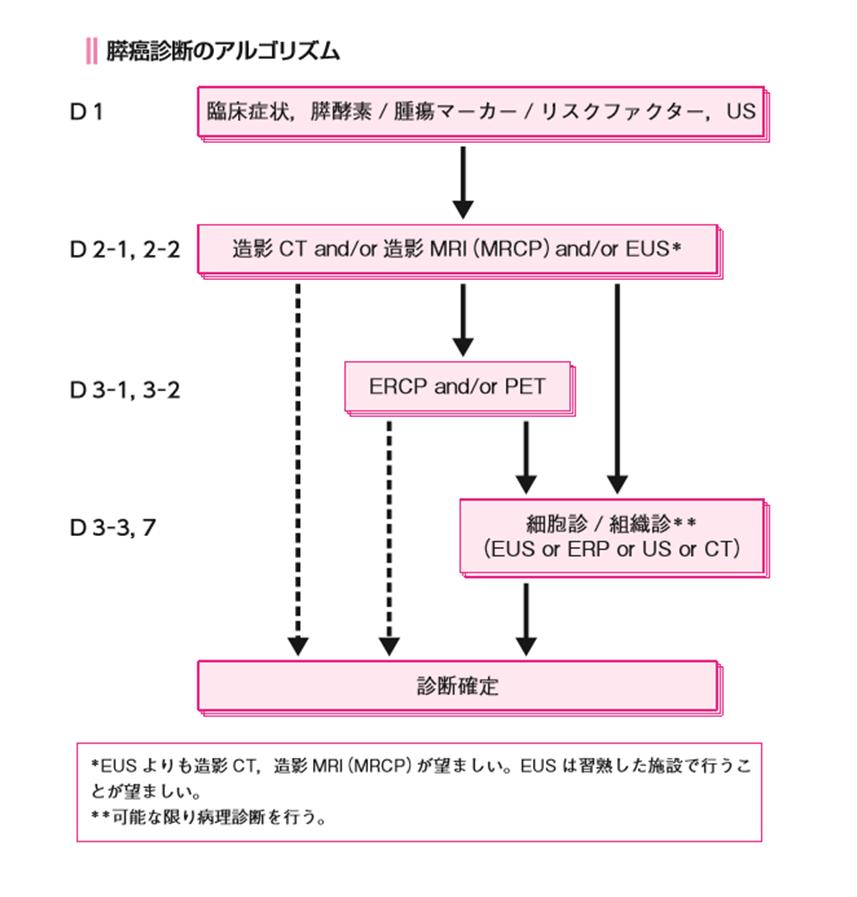 f:id:yu-ra-ra-0o0o:20170606214229p:plain