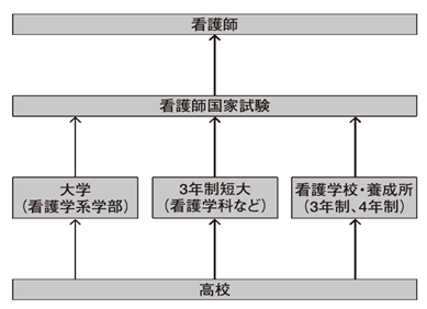 f:id:yu-ra-ra-0o0o:20170609230722p:plain