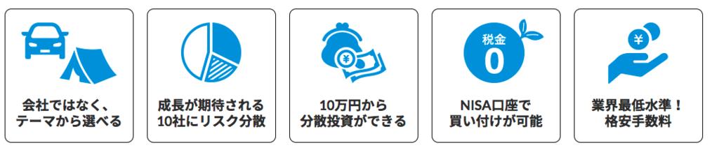f:id:yu-sukeblog:20170930170253p:plain