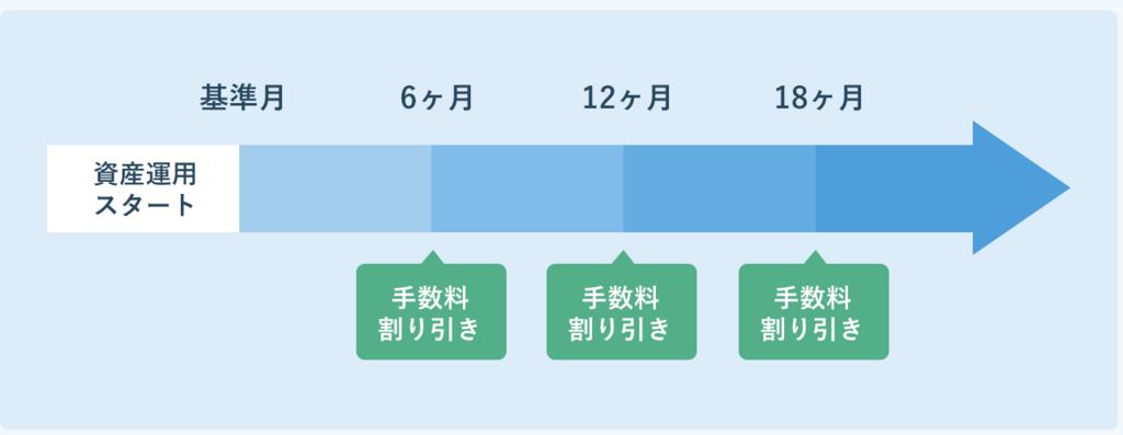 f:id:yu-sukeblog:20171227214900p:plain