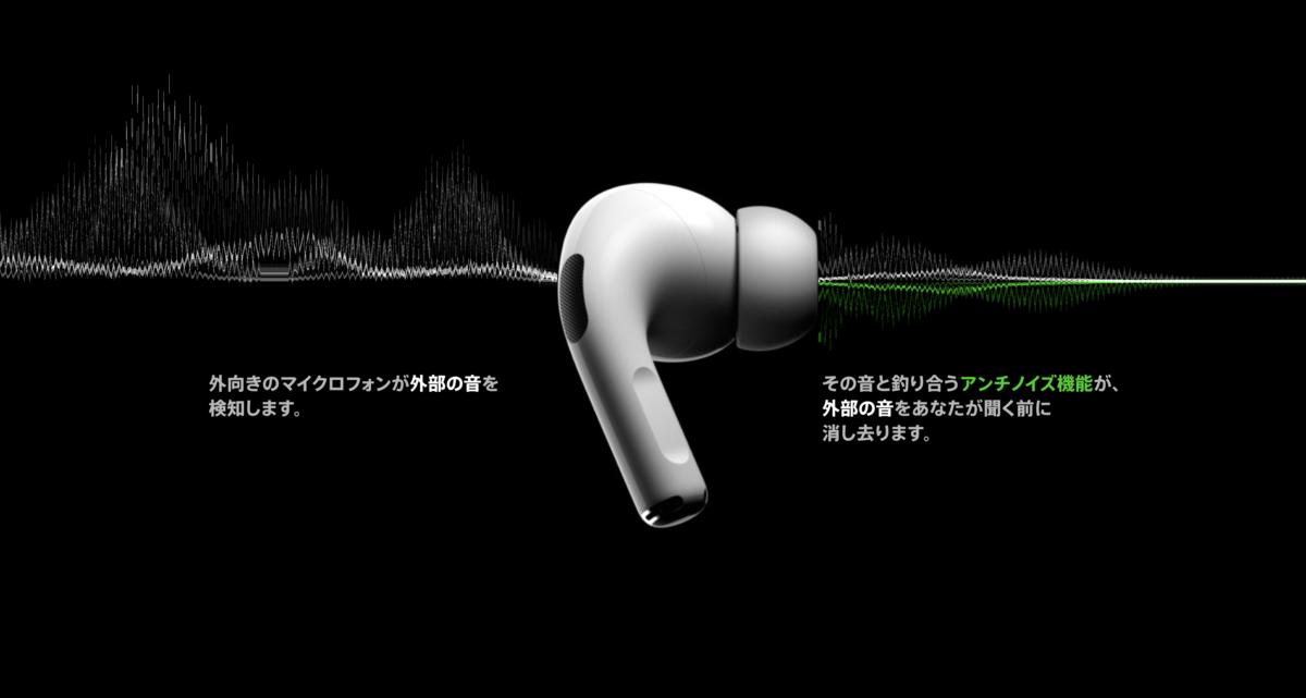 f:id:yu-sukeblog:20191114235728p:plain