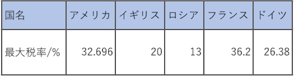 f:id:yu-ta10ma10:20180616011642j:image