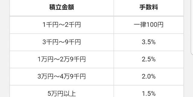 f:id:yu-tabox:20171103105603j:plain