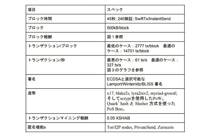 f:id:yu-tabox:20171228095919j:plain
