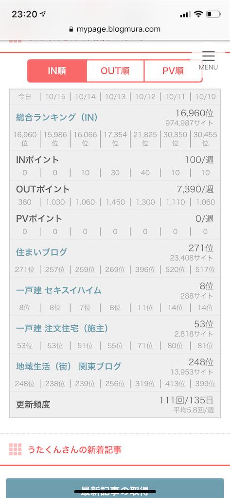 f:id:yu-takun:20191016232222p:image