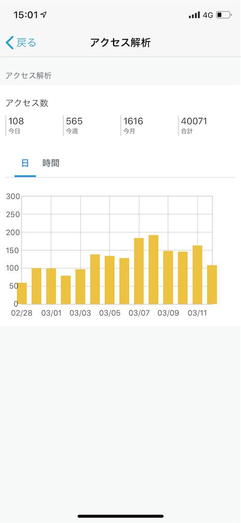 f:id:yu-takun:20200312150129p:image