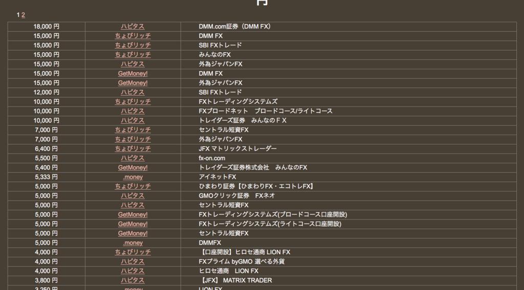 f:id:yu-tokun:20170407174016p:plain