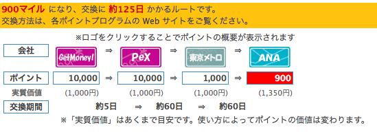 f:id:yu-tokun:20170411112853p:plain