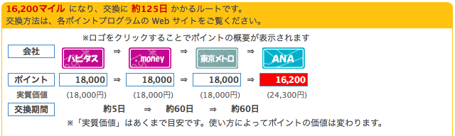 f:id:yu-tokun:20170411120800p:plain