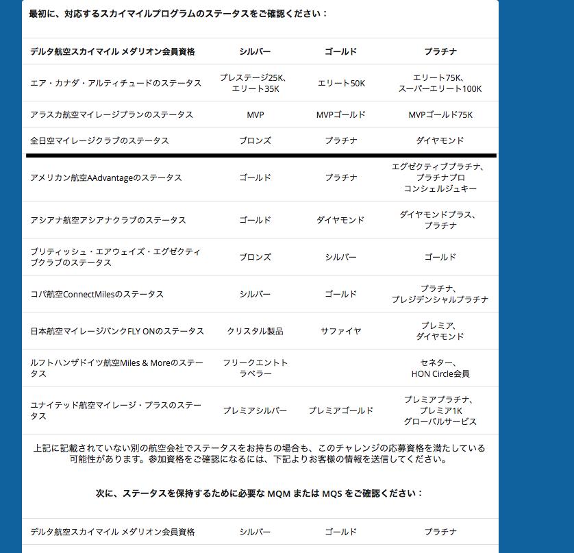 f:id:yu-tokun:20170413162600p:plain