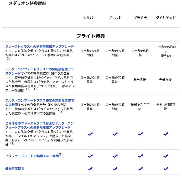 f:id:yu-tokun:20170413163047p:plain