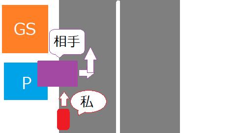 f:id:yu39n:20170613212353p:plain