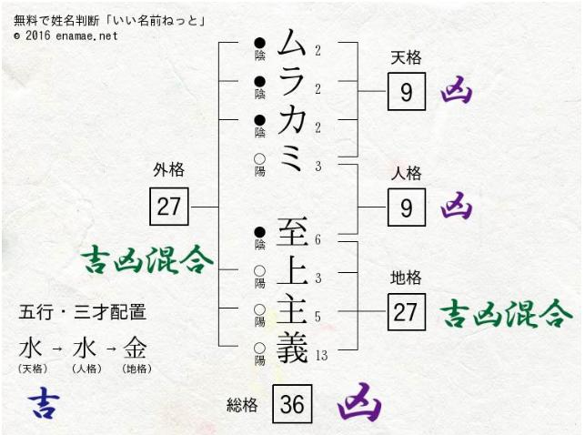 f:id:yu8_muraka3:20160926232647p:plain