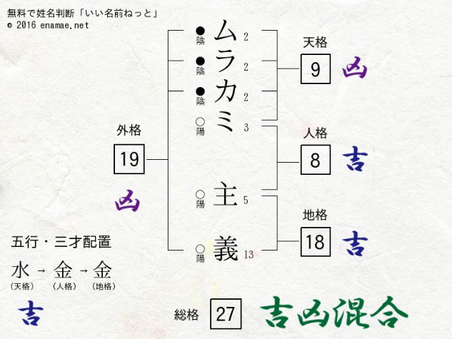 f:id:yu8_muraka3:20160926234136p:plain