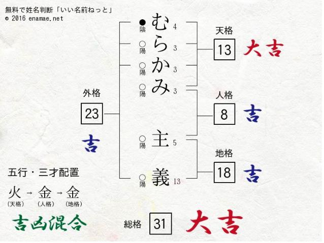 f:id:yu8_muraka3:20160926235031p:plain