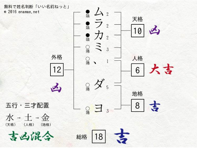 f:id:yu8_muraka3:20160930010317p:plain
